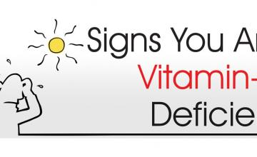 Signs You Are Vitamin-D Deficient