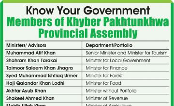 Members of Khyber Pakhtunkhwa Provincial Assembly