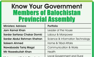 Members of Balochistan Provincial Assembly